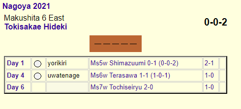 sumo reference glitch.png